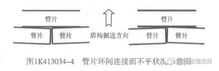干货:盾构掘进技术(附36套盾构方案讲义)_7