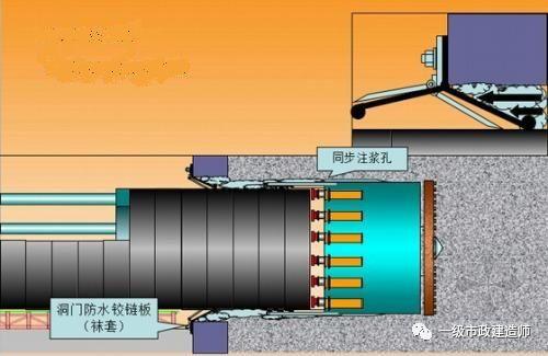 干货:盾构掘进技术(附36套盾构方案讲义)_8