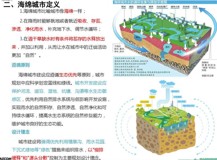 海绵城市规划相关资料(PDF,41页)
