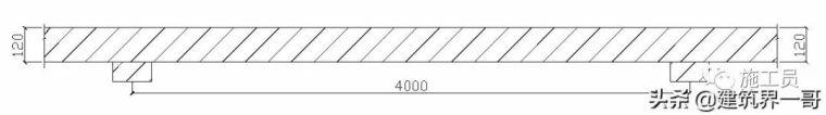 建筑工程施工质量技术标准,图文结合!