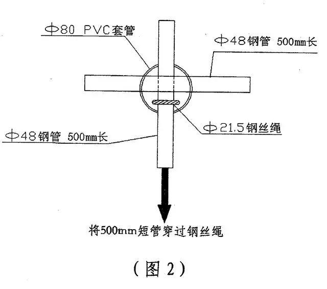 悬挑式卸料平台制作施工技术交底,有详细做法示意图!_10