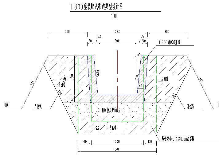 农田水利渠道高效节水灌溉项目施工图(大量图片)-装配式渠道典型设计图