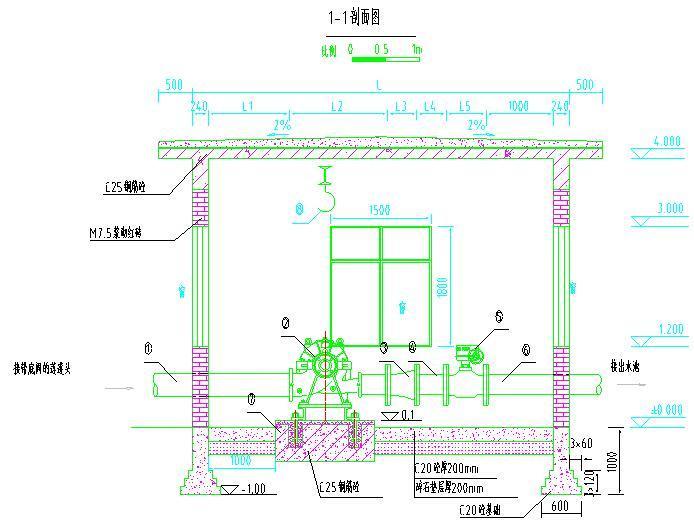 农田水利渠道高效节水灌溉项目施工图(大量图片)-泵站设计剖面图