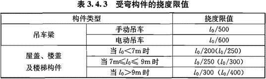 混凝土结构设计规范GB50010-2010