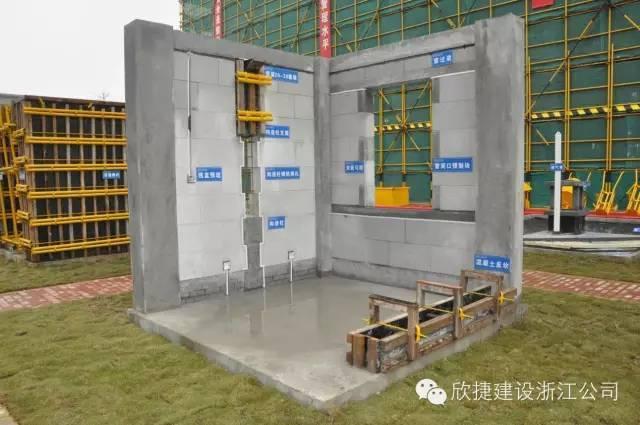 工地现场安全管理、文明施工、绿色施工样板展示