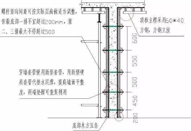 墙面垂直度、平整度规范要求不清楚,标准层模板加固问题如何解决