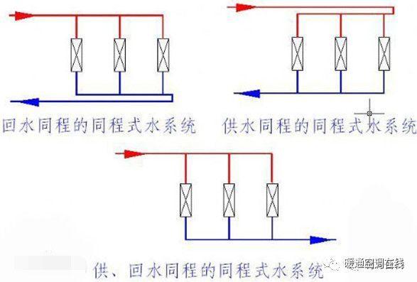 风冷模块机组特点与结构配置_2