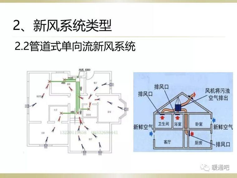 住宅新风系统设计与施工_16