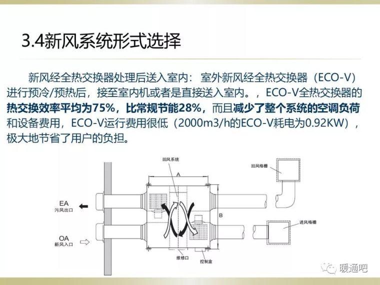 住宅新风系统设计与施工_27