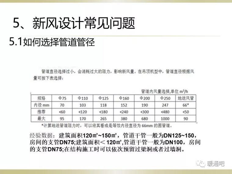 住宅新风系统设计与施工_40
