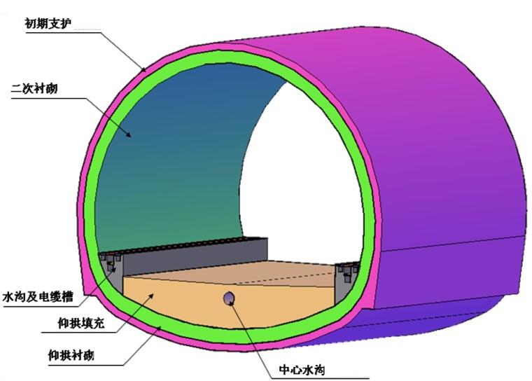 铁路隧道施工质量控制要点及维护措施