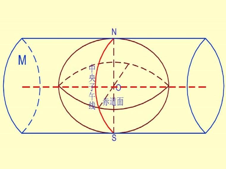 水利工程测量2测量学基础知识讲义(36页,图文丰富)
