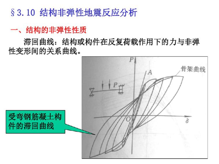 结构非弹性地震反应分析(PDF,共36页)