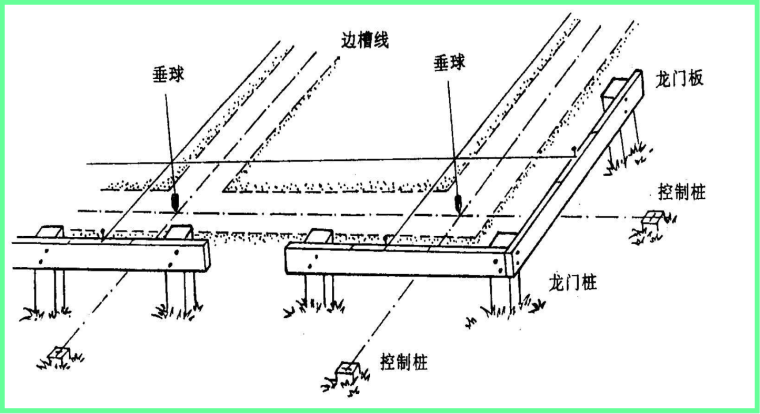 高层建筑施工测量