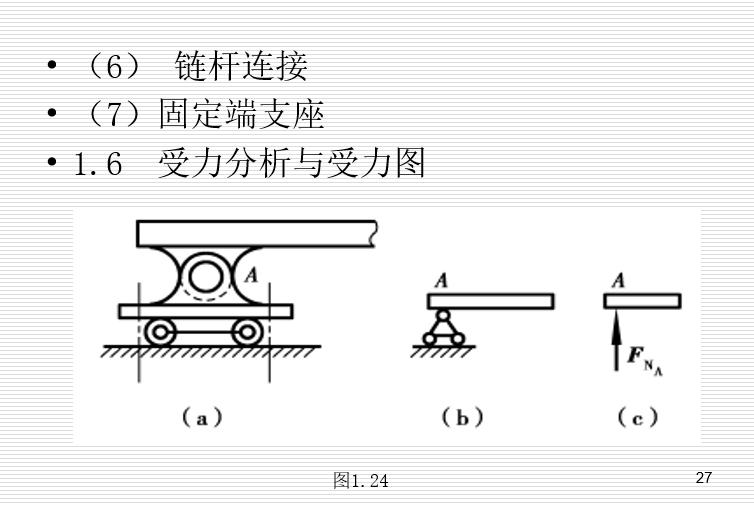 工程力学-重庆大学版(PPT,272页)