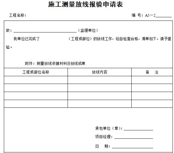 施工测量放线报验申请表