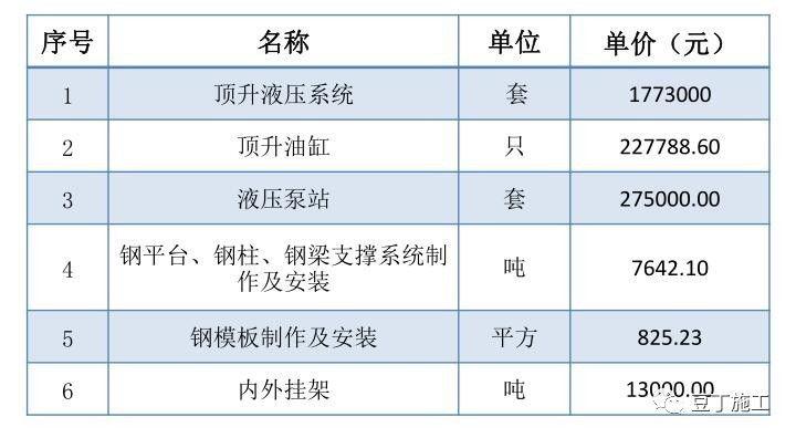 """搞施工必须懂的24项施工技术和不能碰的13项""""禁令""""_35"""