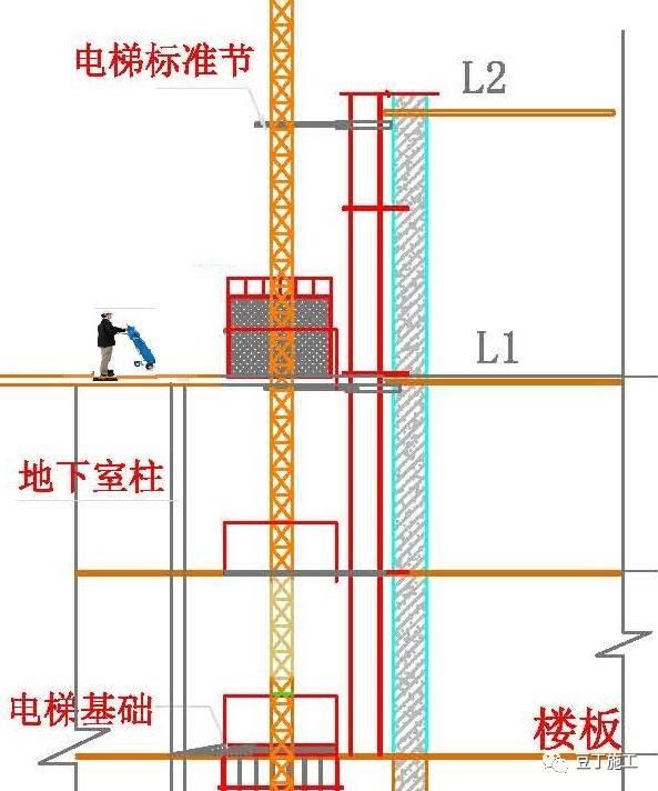 """搞施工必须懂的24项施工技术和不能碰的13项""""禁令""""_81"""