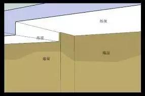 精装修工程细部节点构造施工示意图,就是这么全!_56
