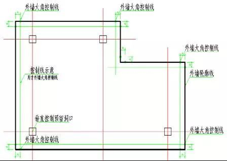 模板工程标准化管理作业指导书,详细施工过程做法照片!_18
