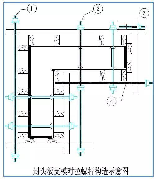 模板工程标准化管理作业指导书,详细施工过程做法照片!_29