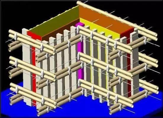 模板工程标准化管理作业指导书,详细施工过程做法照片!_30