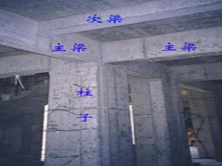 水工钢筋混凝土结构学课件第三章