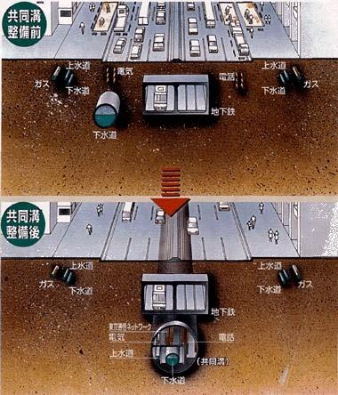城市地下市政管线设施规划