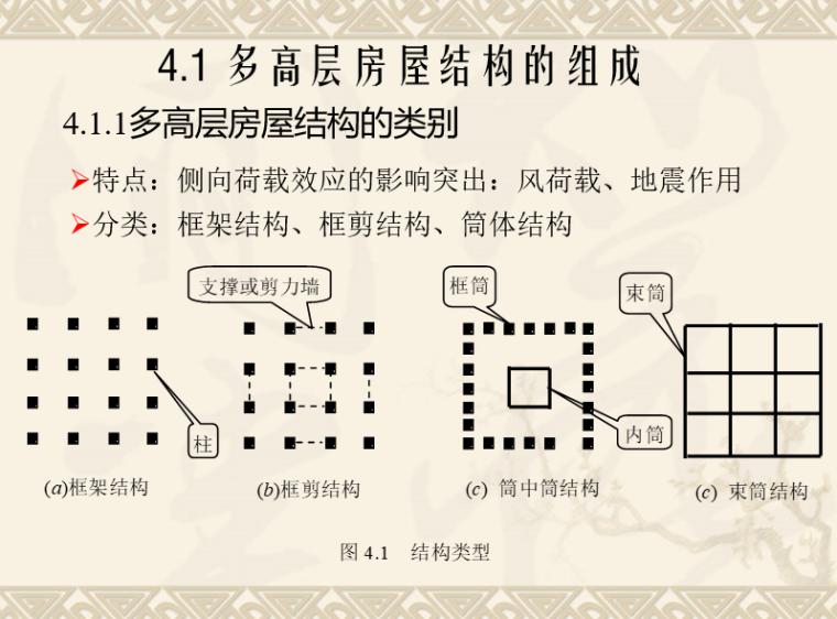 多层及高层房屋结构-钢框架(PPT,63张)