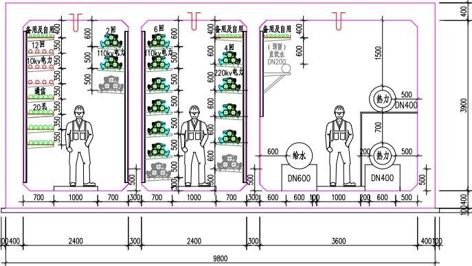 呼和浩特市城市地下综合管廊工程报告
