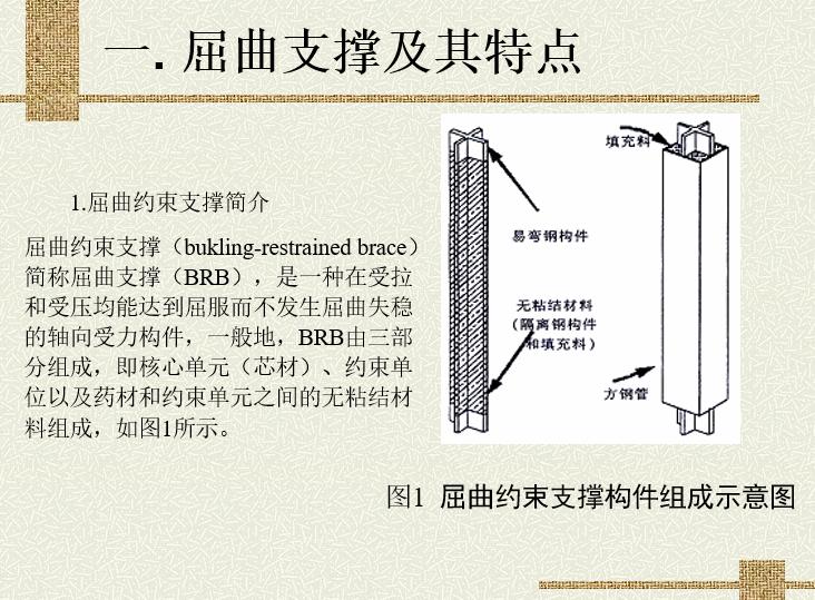屈曲约束支撑在工程中的应用研究(PPT,48页)