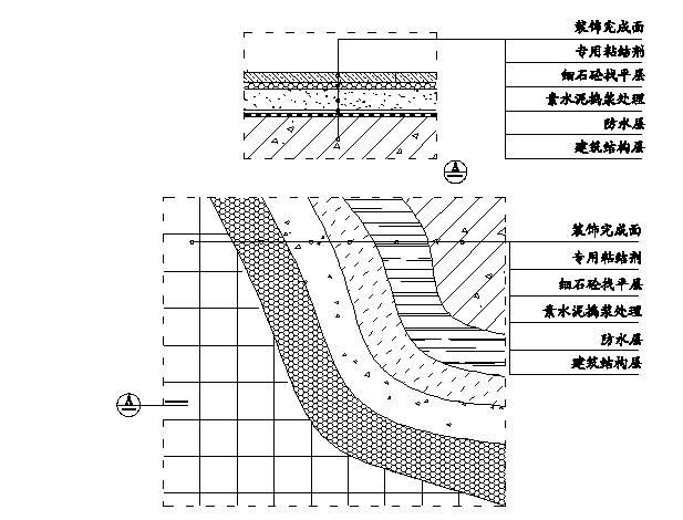 精装修工程细部节点构造施工示意图,就是这么全!_3