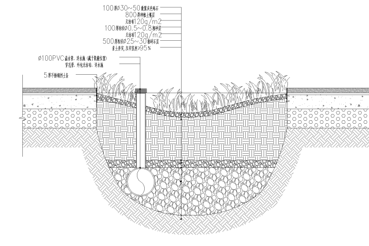 4 雨水花园种植详图及线性排水沟标准做法详图_看图王