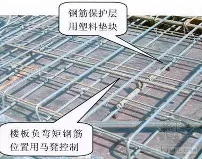 知名企业建筑施工全套资料合集(共63套)_9
