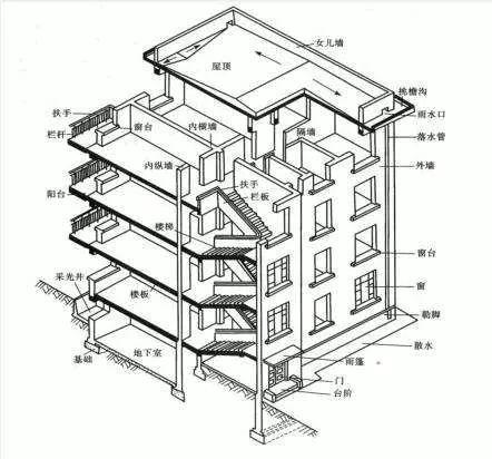 知名企业建筑施工全套资料合集(共63套)_2