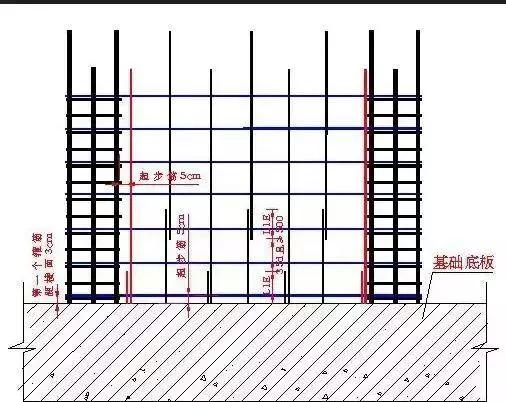 知名企业建筑施工全套资料合集(共63套)_6