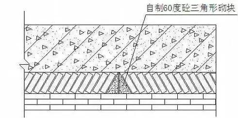知名企业建筑施工全套资料合集(共63套)_62