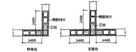 知名企业建筑施工全套资料合集(共63套)_64