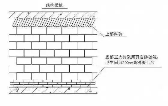知名企业建筑施工全套资料合集(共63套)_61