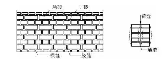 知名企业建筑施工全套资料合集(共63套)_68