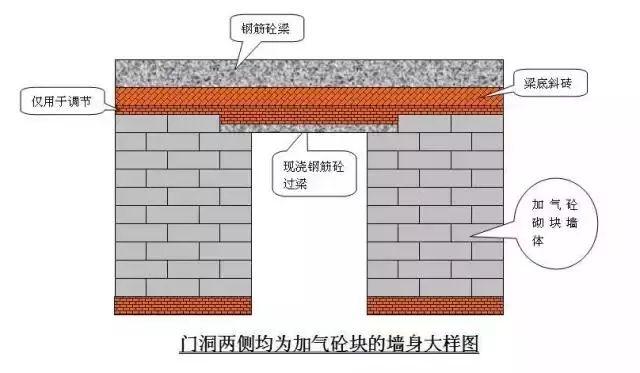 知名企业建筑施工全套资料合集(共63套)_56
