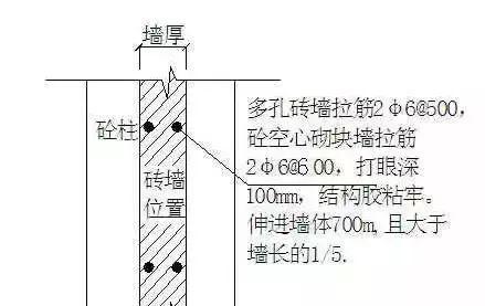 知名企业建筑施工全套资料合集(共63套)_63