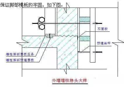 知名企业建筑施工全套资料合集(共63套)_82