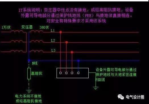 建筑电气低压配电箱进线,三火一零三相四线制,怎么接地线?