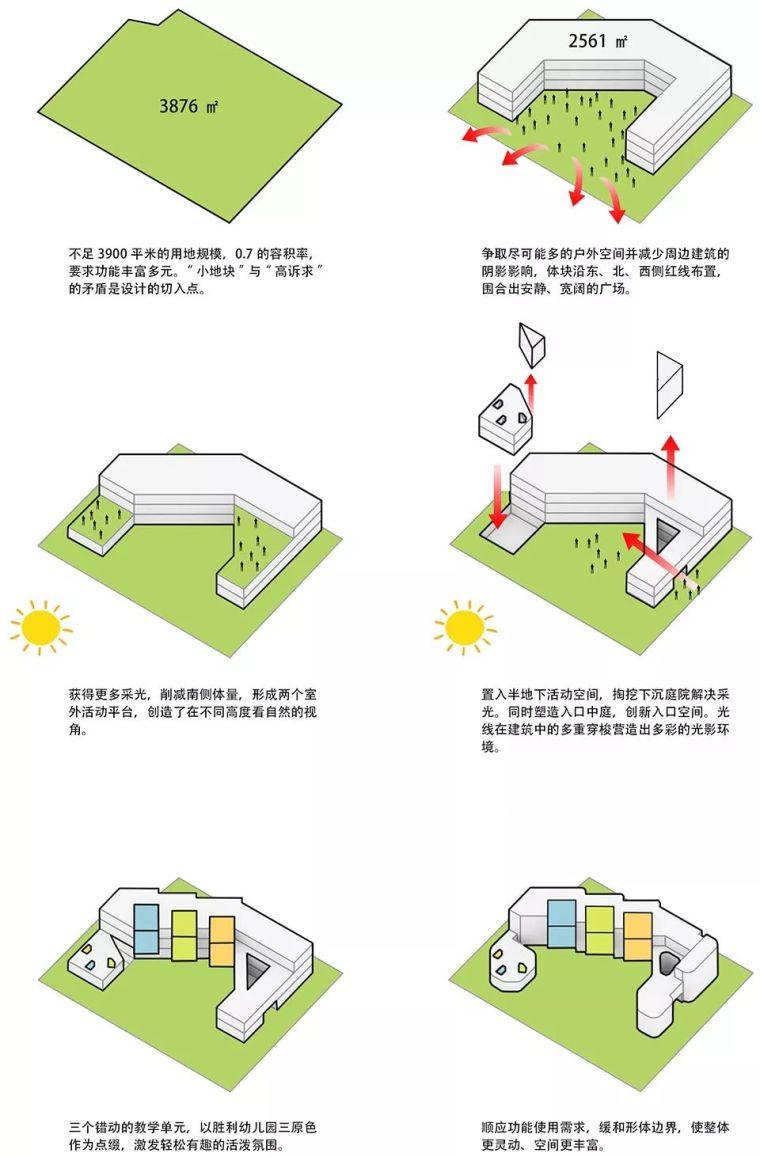 杭州市胜利小学附属幼儿园设计,浙江/浙江大学建筑设计研究院_3