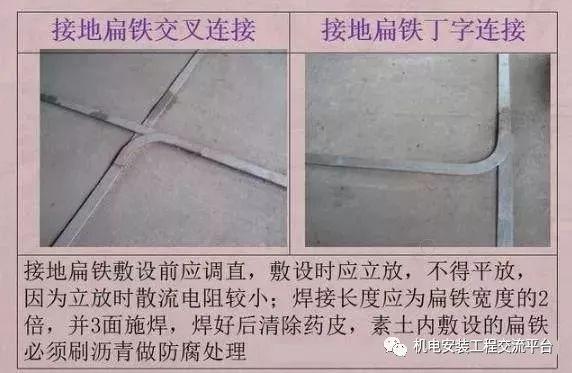 图解防雷及接地安装施工工艺|附技术交底_12