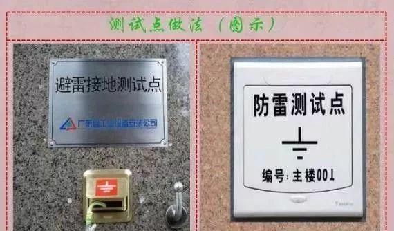 图解防雷及接地安装施工工艺|附技术交底_18