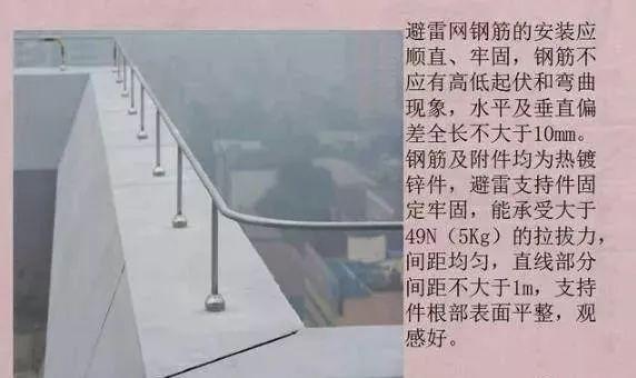 图解防雷及接地安装施工工艺|附技术交底_19