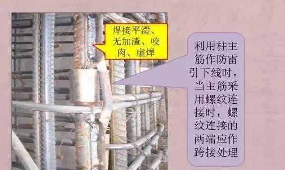图解防雷及接地安装施工工艺|附技术交底_7