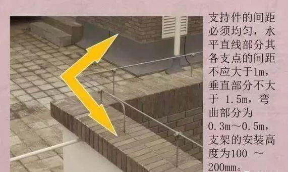 图解防雷及接地安装施工工艺|附技术交底_24
